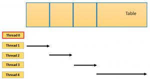 CXPACKET1