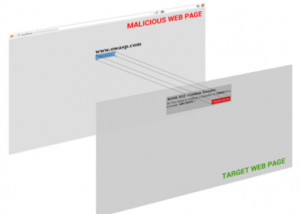 ClickJacking