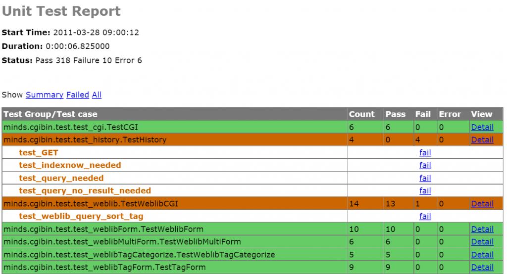 UnitTest_HTML