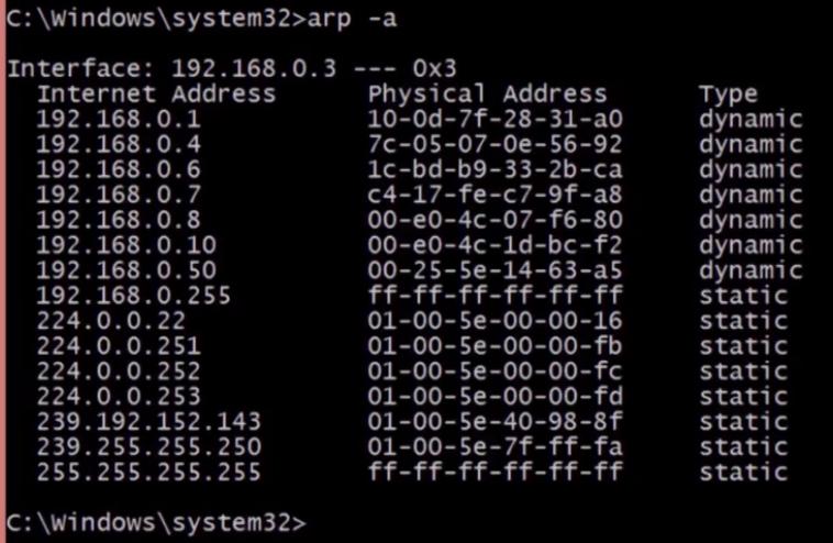 arp address