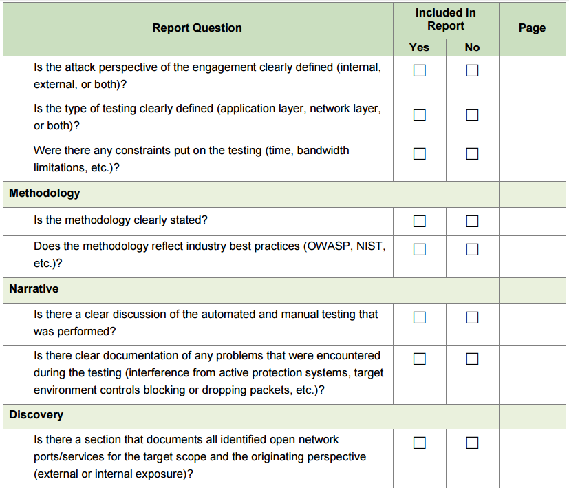 PCI security test report checklist
