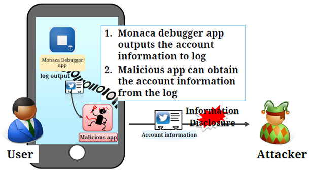 Android Attack Logging